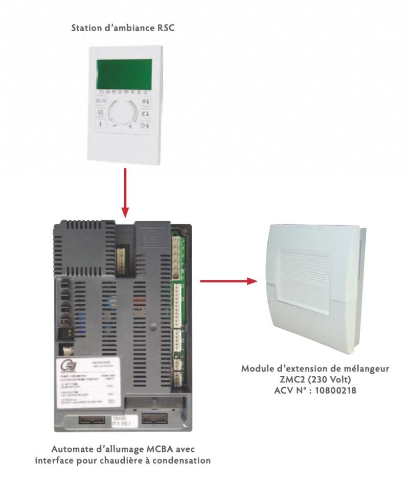 acv module room unit rsc ml ref 10800189. Black Bedroom Furniture Sets. Home Design Ideas