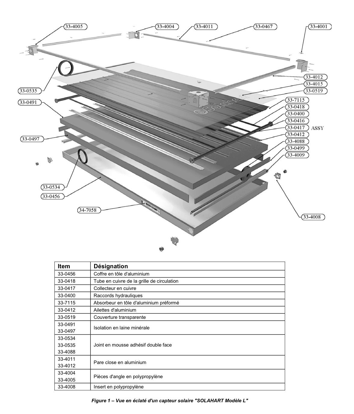 capteur solaire thermique capteur plan solahart lcs. Black Bedroom Furniture Sets. Home Design Ideas