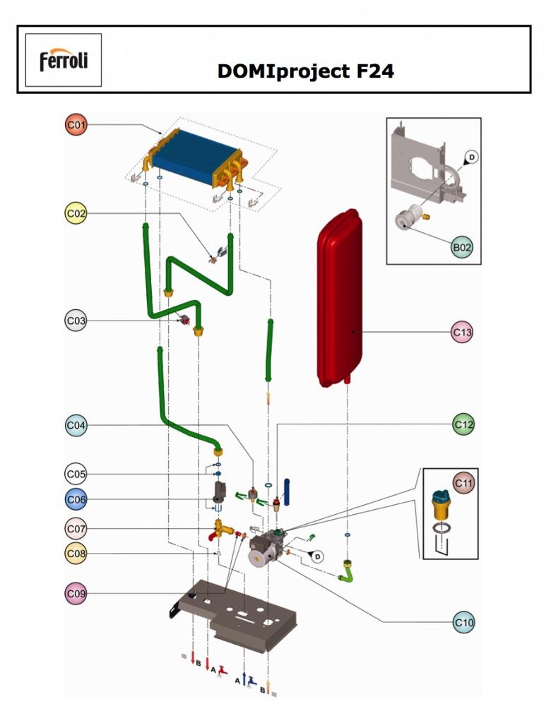 Circulateur ref 39818450 ferroli domiproject f24d for Ferroli f24d