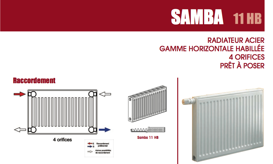 radiateur acier chappee samba 21hb hauteur 400 longueur 500 p 462 watts. Black Bedroom Furniture Sets. Home Design Ideas