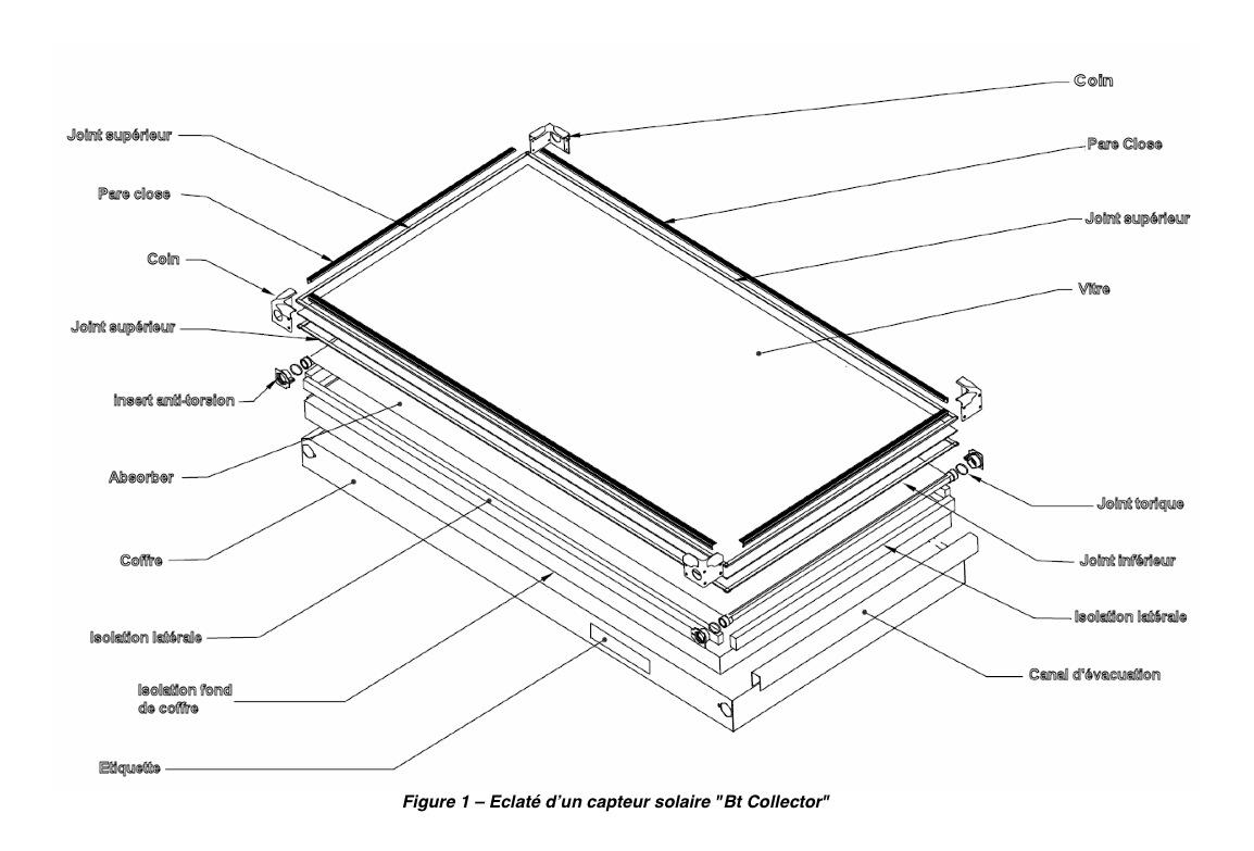 capteur solaire thermique capteur plan solahart. Black Bedroom Furniture Sets. Home Design Ideas