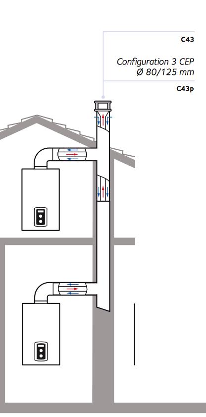 chaudiere chaffoteaux mira c green evo 3cep condensation. Black Bedroom Furniture Sets. Home Design Ideas
